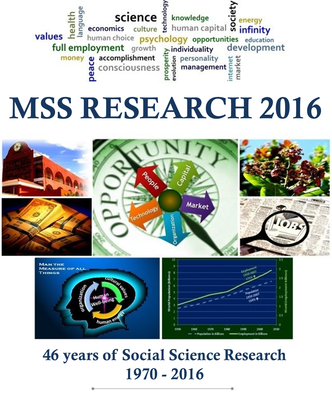 MSS Research